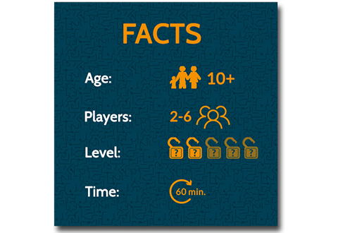 Escapegame Art of Stealing Facts