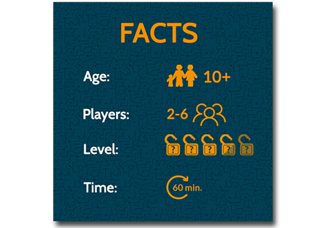 The Wizard Escape Game Facts